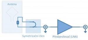 Symetrizační člen