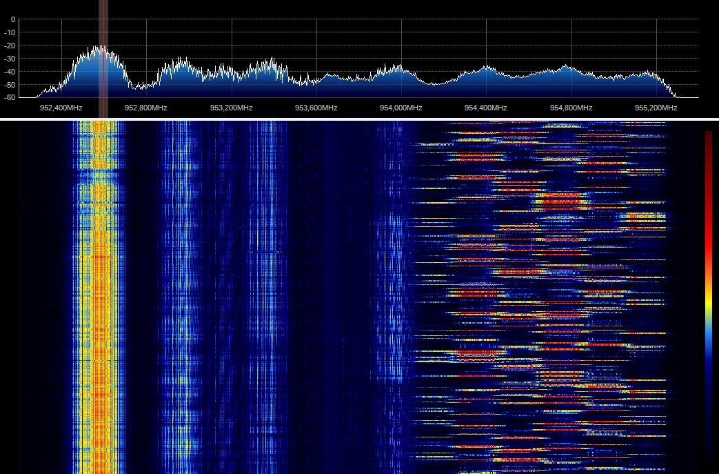 GSM - Air