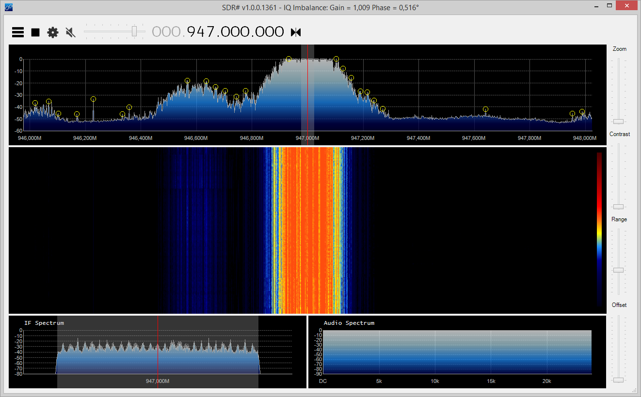 GSM - DOWN CCH (947,000)
