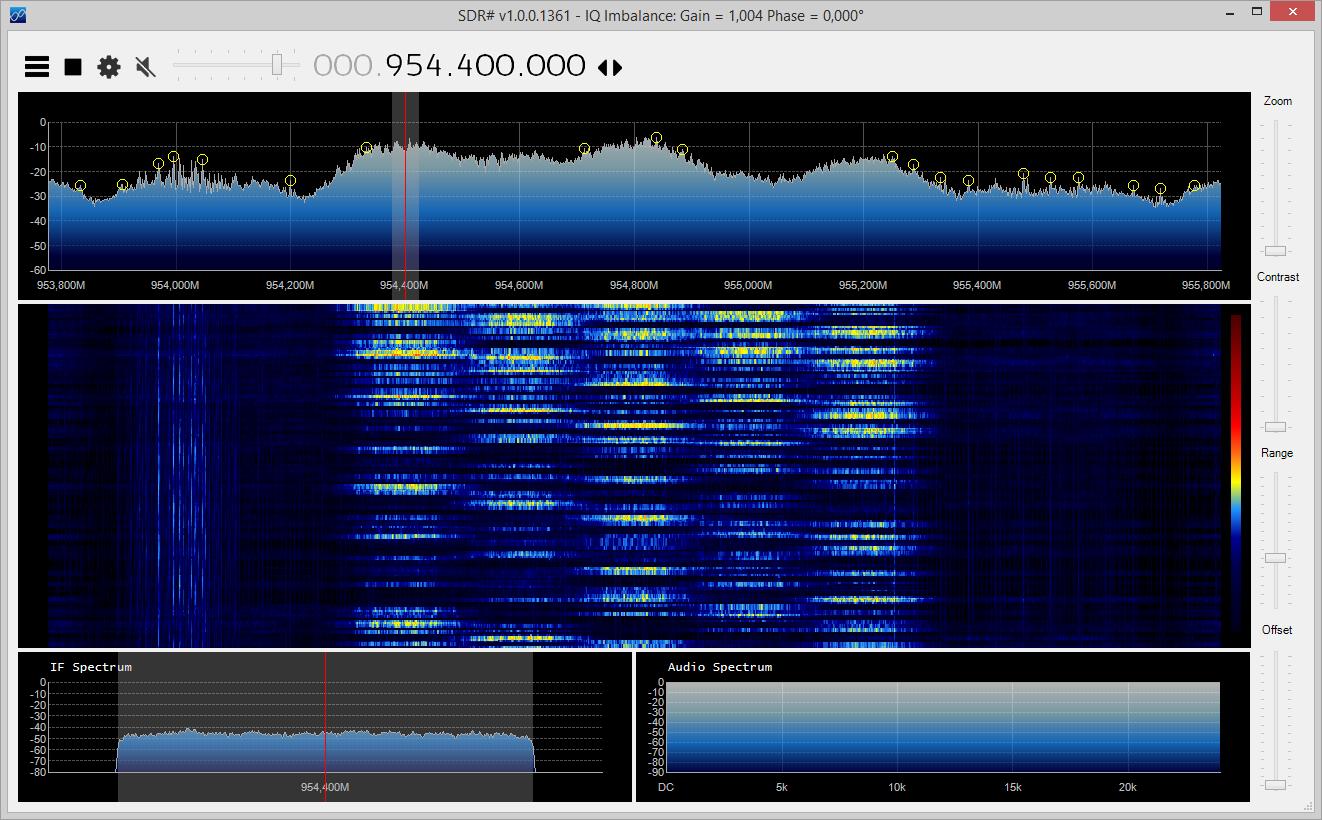 GSM - DOWN TCH (954,400)