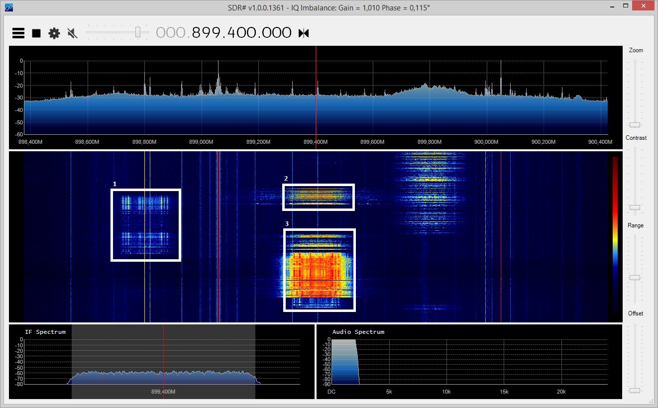 GSM - EDGE, CALL, SMS (899,400)