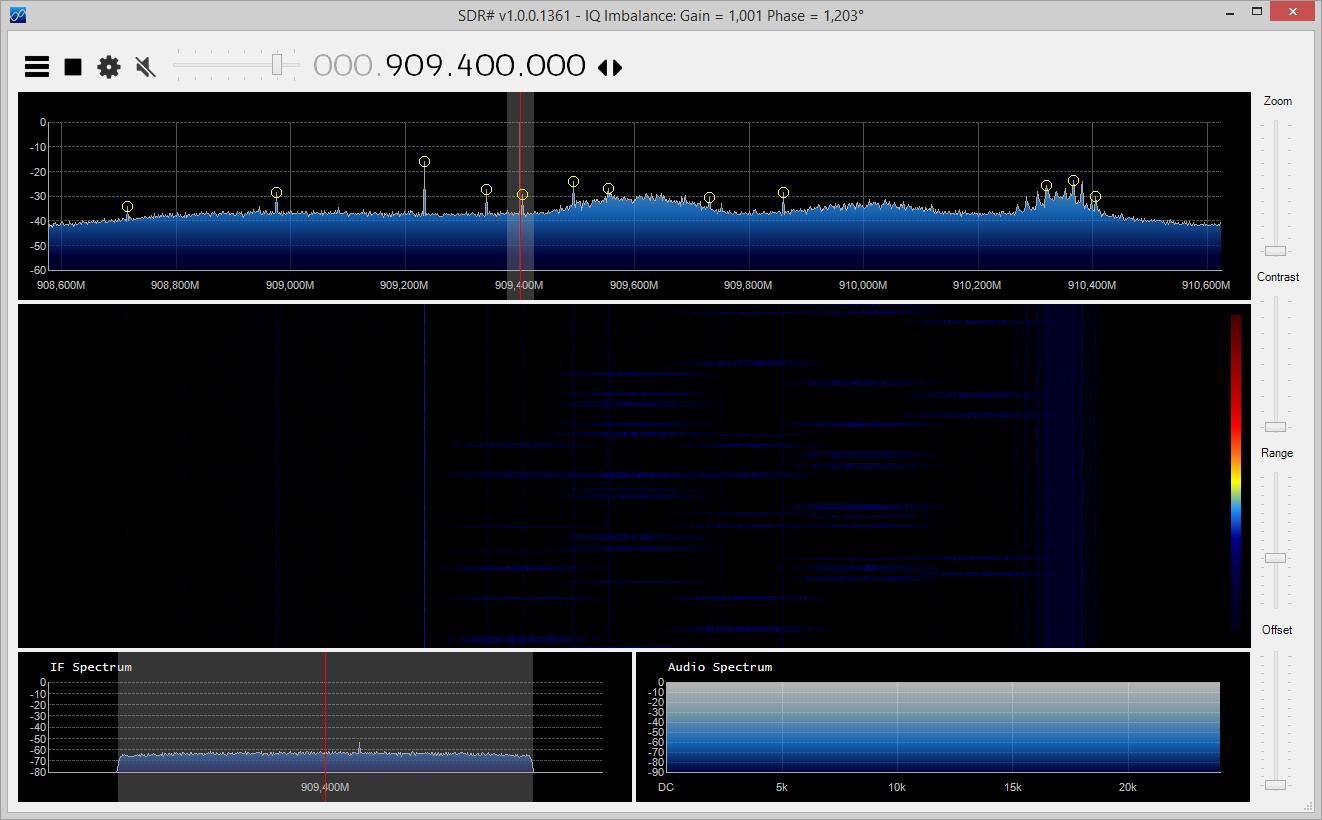 GSM - UP EFR (909,400)