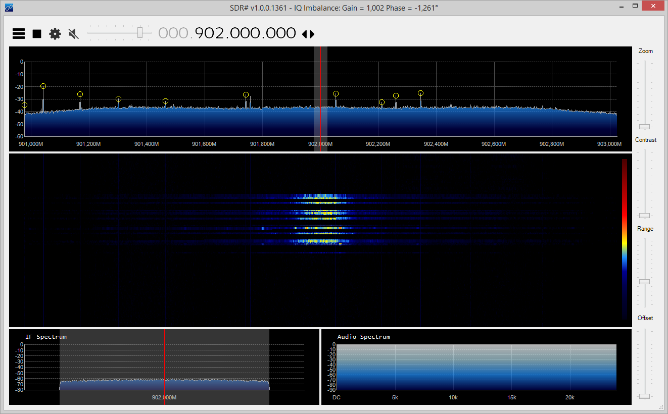 GSM - UP SDCCH (902,000)